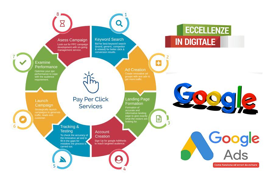 -web-comunicazione-italia