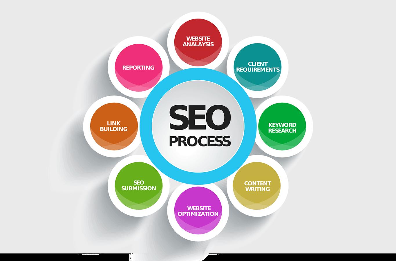 seo-engine-webcomunicazioneitalia (1)